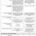 WordPress-Framework-Vergleich: Xtreme One und Genesis von StudioPress - PDF herunterladen mit Klick auf die Grafik ...