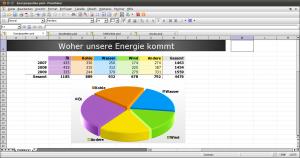 Planmaker - Tabellenkalkulation von Softmaker Office